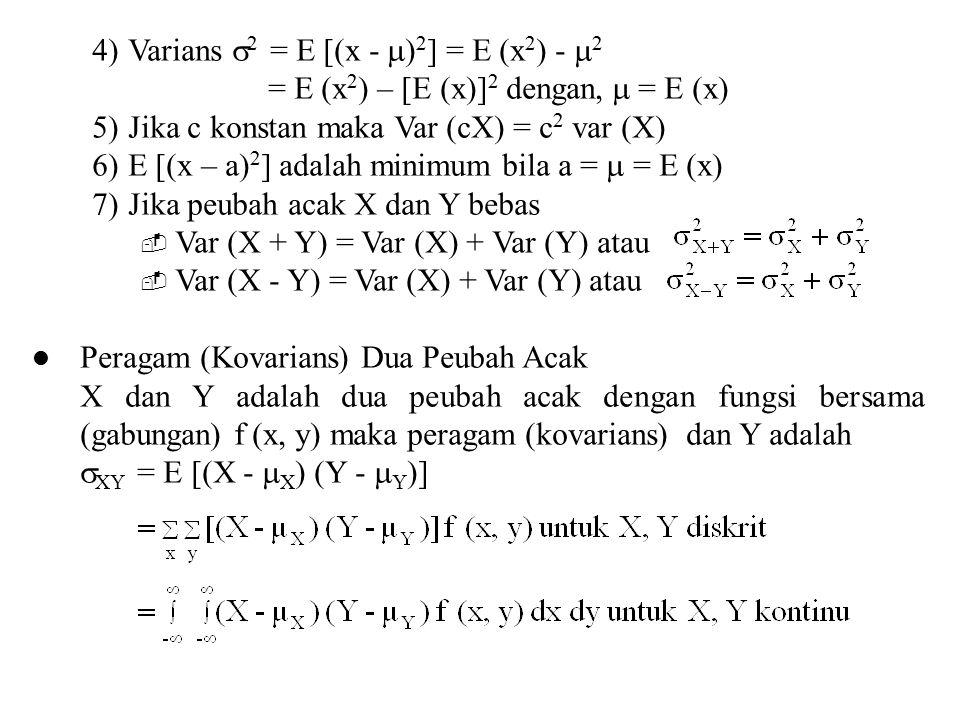 Varians 2 = E [(x - )2] = E (x2) - 2